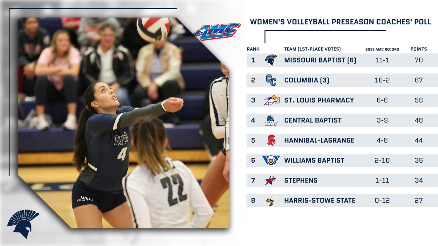 Women S Volleyball Mbu Athletics